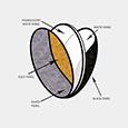 5-in-1 Circular Reflector Kit